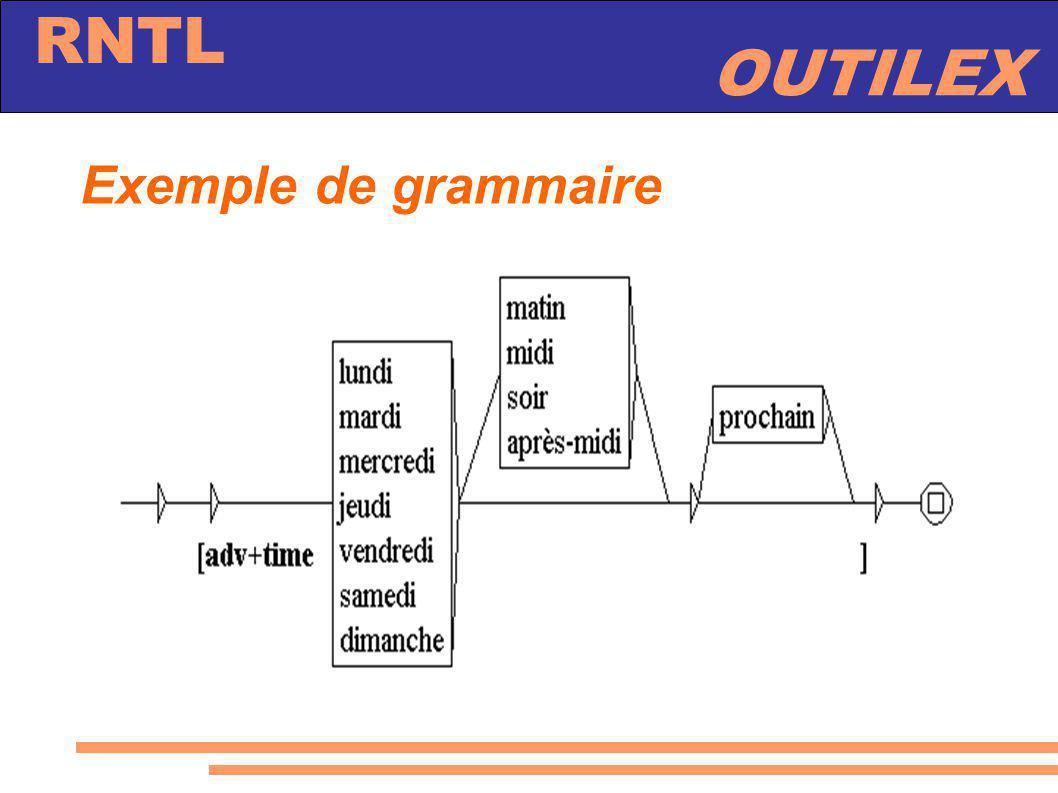 OUTILEX RNTL Exemple de grammaire