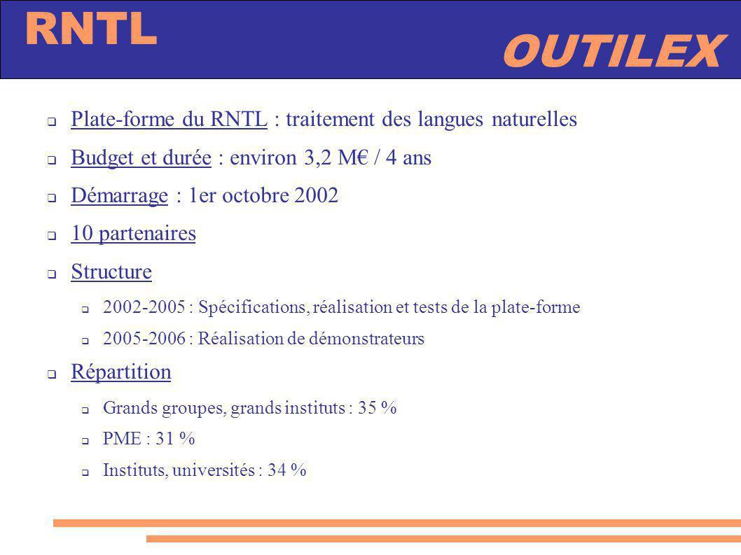 OUTILEX RNTL Thales R&T Thales Com CEA LCI Lingway Systran Université de Marne-la-Vallée (IGM), coordinateur Université Paris 6 (LIP6) Inria (Loria) Université de Rouen (PSY.CO) Industriels et grands instituts PME, start-ups Instituts de recherche, universités