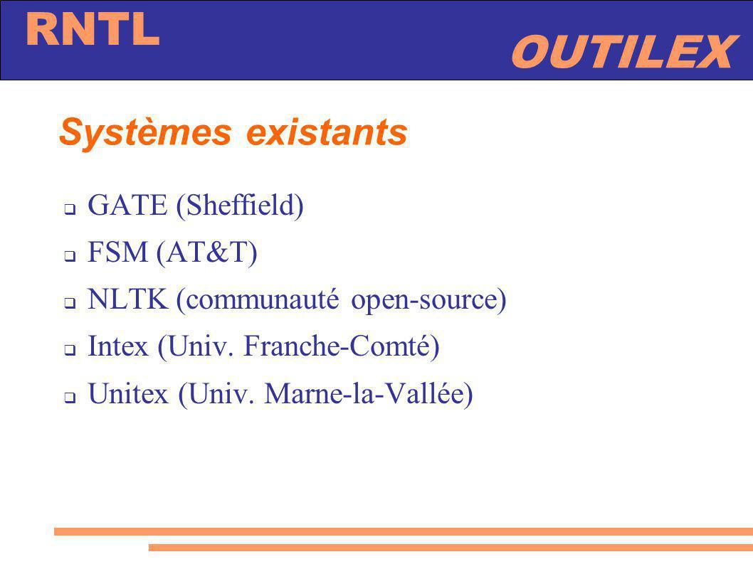OUTILEX RNTL Systèmes existants GATE (Sheffield) FSM (AT&T) NLTK (communauté open-source) Intex (Univ. Franche-Comté) Unitex (Univ. Marne-la-Vallée)