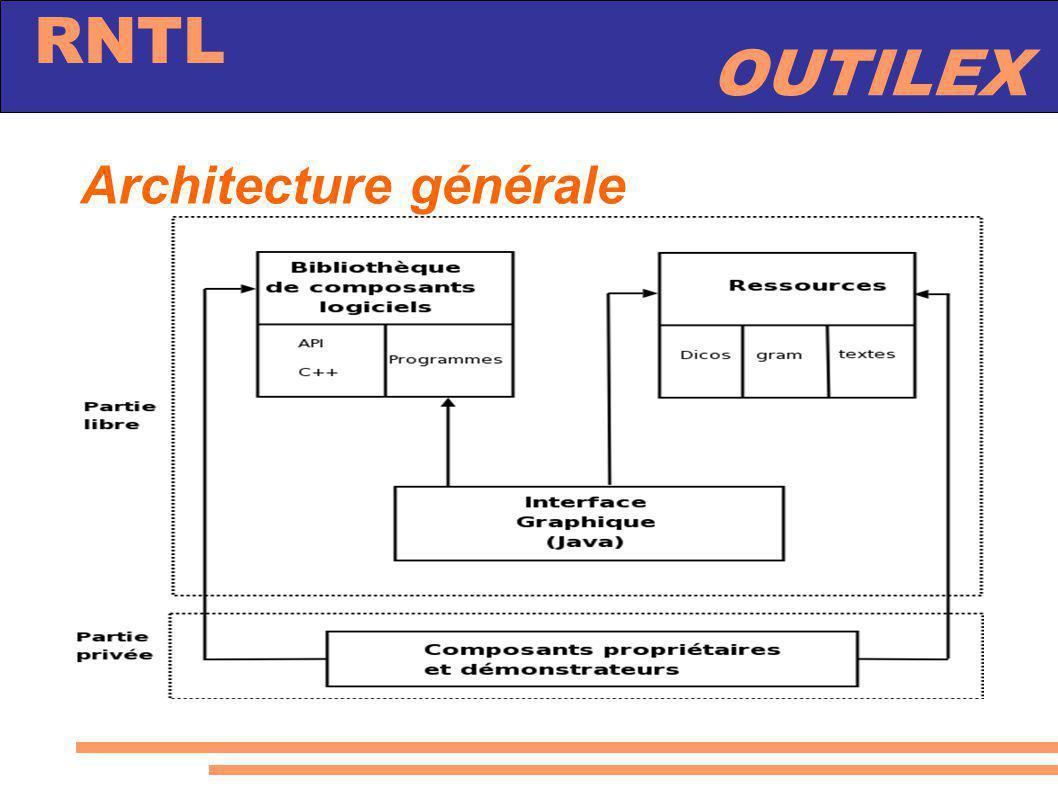 OUTILEX RNTL Ressources linguistiques dictionnaires morphosyntaxiques pour le français (109 912 lemmes simples et 86 337 lemmes composés) pour l anglais (166 150 lemmes simples et 13 361 lemmes composés) format XML (compatible avec LMF) jeu d étiquettes riche et structuré (13 catégories grammaticales, 18 codes flexionnels, divers traits syntactico-sémantiques) niveau de généralité : langues européennes à suffixes