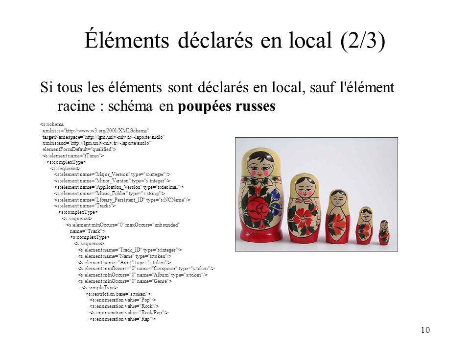 10 Éléments déclarés en local (2/3) Si tous les éléments sont déclarés en local, sauf l'élément racine : schéma en poupées russes <s:schema xmlns:s=