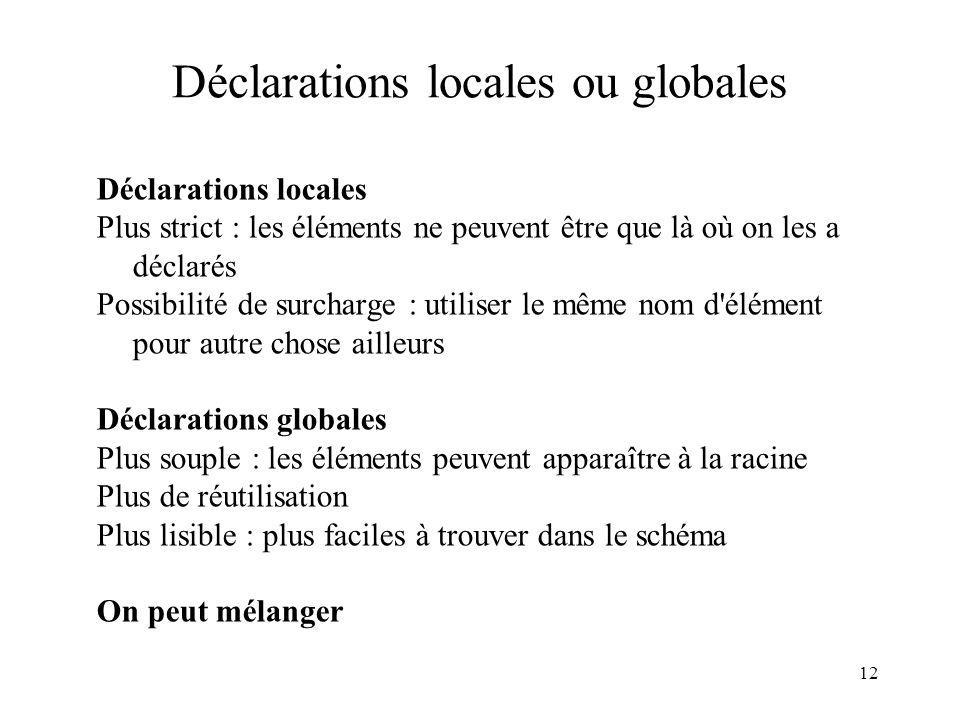 12 Déclarations locales ou globales Déclarations locales Plus strict : les éléments ne peuvent être que là où on les a déclarés Possibilité de surchar