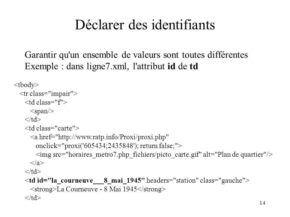 14 Déclarer des identifiants Garantir qu'un ensemble de valeurs sont toutes différentes Exemple : dans ligne7.xml, l'attribut id de td <a href=
