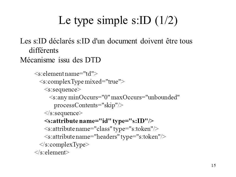 15 Le type simple s:ID (1/2) Les s:ID déclarés s:ID d'un document doivent être tous différents Mécanisme issu des DTD <s:any minOccurs=
