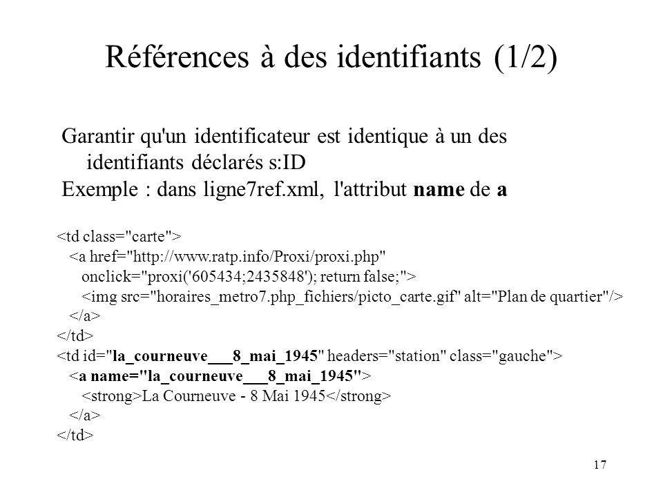 17 Références à des identifiants (1/2) Garantir qu'un identificateur est identique à un des identifiants déclarés s:ID Exemple : dans ligne7ref.xml, l