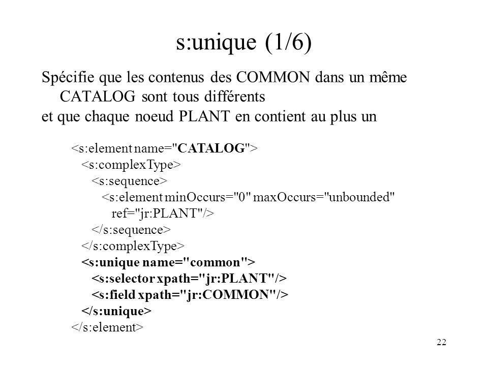 22 s:unique (1/6) Spécifie que les contenus des COMMON dans un même CATALOG sont tous différents et que chaque noeud PLANT en contient au plus un <s:e
