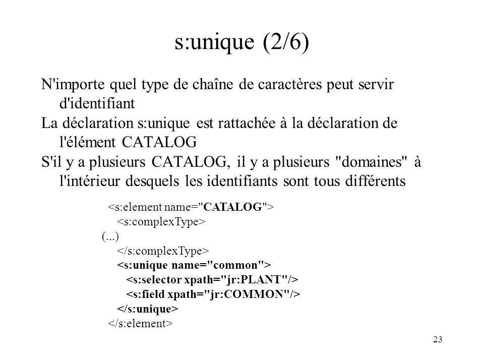 23 s:unique (2/6) N'importe quel type de chaîne de caractères peut servir d'identifiant La déclaration s:unique est rattachée à la déclaration de l'él