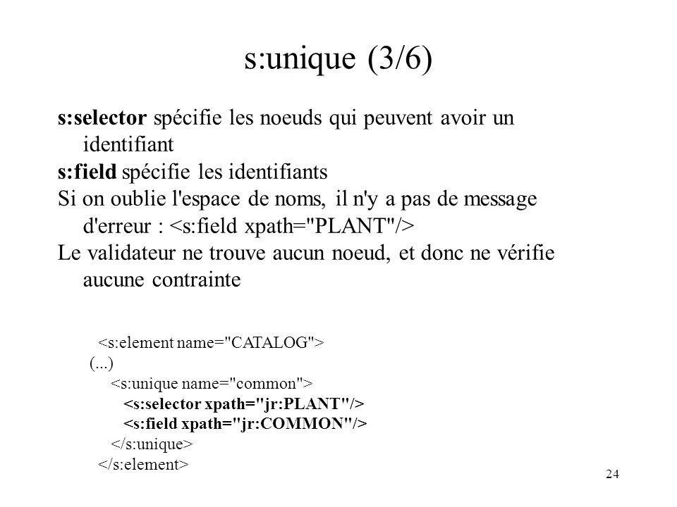 24 s:unique (3/6) s:selector spécifie les noeuds qui peuvent avoir un identifiant s:field spécifie les identifiants Si on oublie l'espace de noms, il