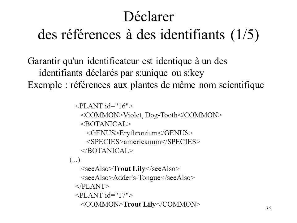 35 Déclarer des références à des identifiants (1/5) Garantir qu'un identificateur est identique à un des identifiants déclarés par s:unique ou s:key E