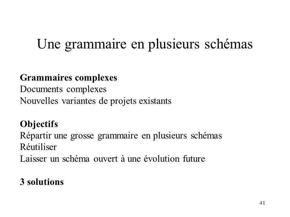 41 Une grammaire en plusieurs schémas Grammaires complexes Documents complexes Nouvelles variantes de projets existants Objectifs Répartir une grosse