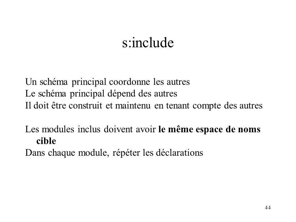 44 s:include Un schéma principal coordonne les autres Le schéma principal dépend des autres Il doit être construit et maintenu en tenant compte des au