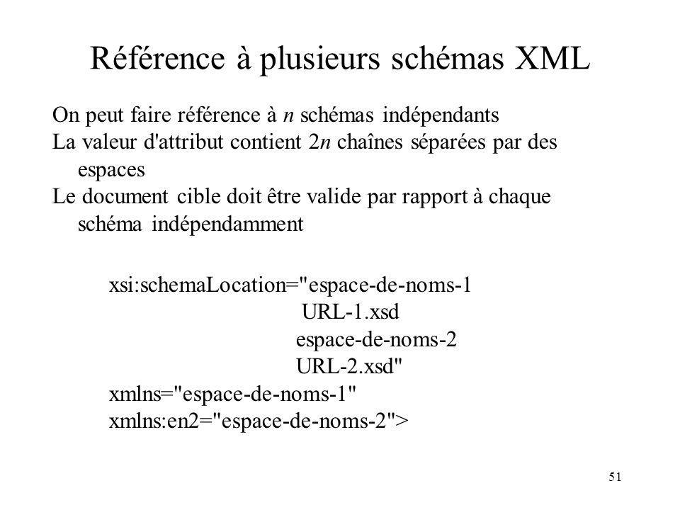 51 Référence à plusieurs schémas XML On peut faire référence à n schémas indépendants La valeur d'attribut contient 2n chaînes séparées par des espace