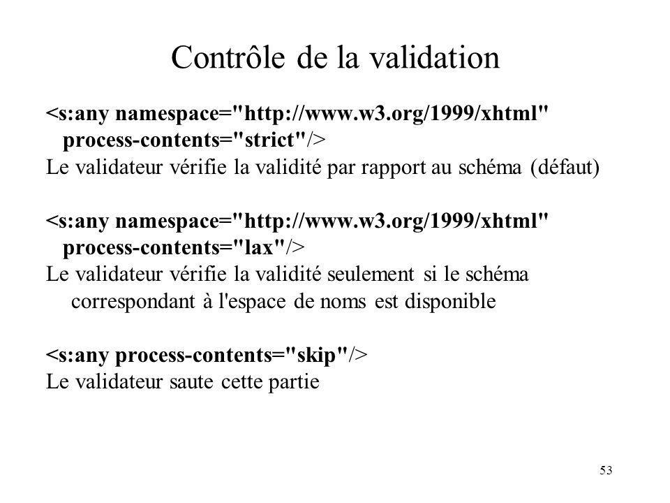 53 Contrôle de la validation <s:any namespace=