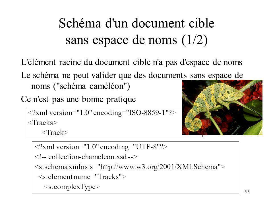 55 Schéma d'un document cible sans espace de noms (1/2) L'élément racine du document cible n'a pas d'espace de noms Le schéma ne peut valider que des