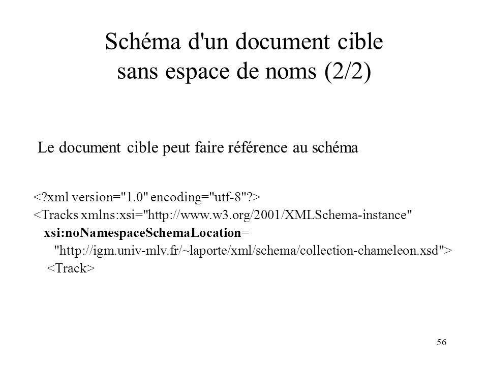 56 Schéma d'un document cible sans espace de noms (2/2) Le document cible peut faire référence au schéma <Tracks xmlns:xsi=