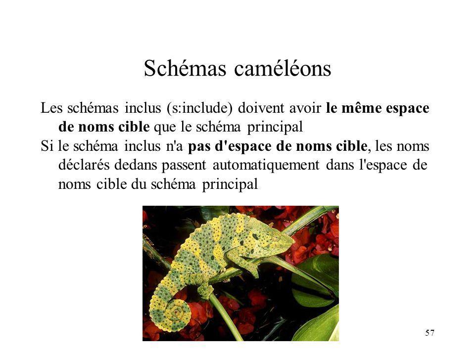 57 Schémas caméléons Les schémas inclus (s:include) doivent avoir le même espace de noms cible que le schéma principal Si le schéma inclus n'a pas d'e