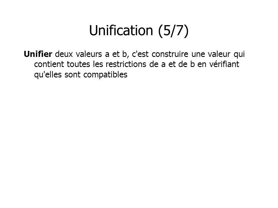 Unification (5/7) Unifier deux valeurs a et b, c'est construire une valeur qui contient toutes les restrictions de a et de b en vérifiant qu'elles son