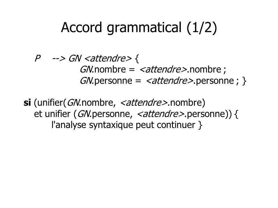 Accord grammatical (1/2) P--> GN { GN.nombre =.nombre ; GN.personne =.personne ; } si (unifier(GN.nombre,.nombre) et unifier (GN.personne,.personne))