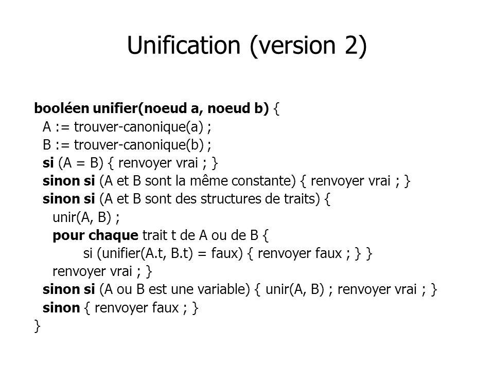 Unification (version 2) booléen unifier(noeud a, noeud b) { A := trouver-canonique(a) ; B := trouver-canonique(b) ; si (A = B) { renvoyer vrai ; } sin