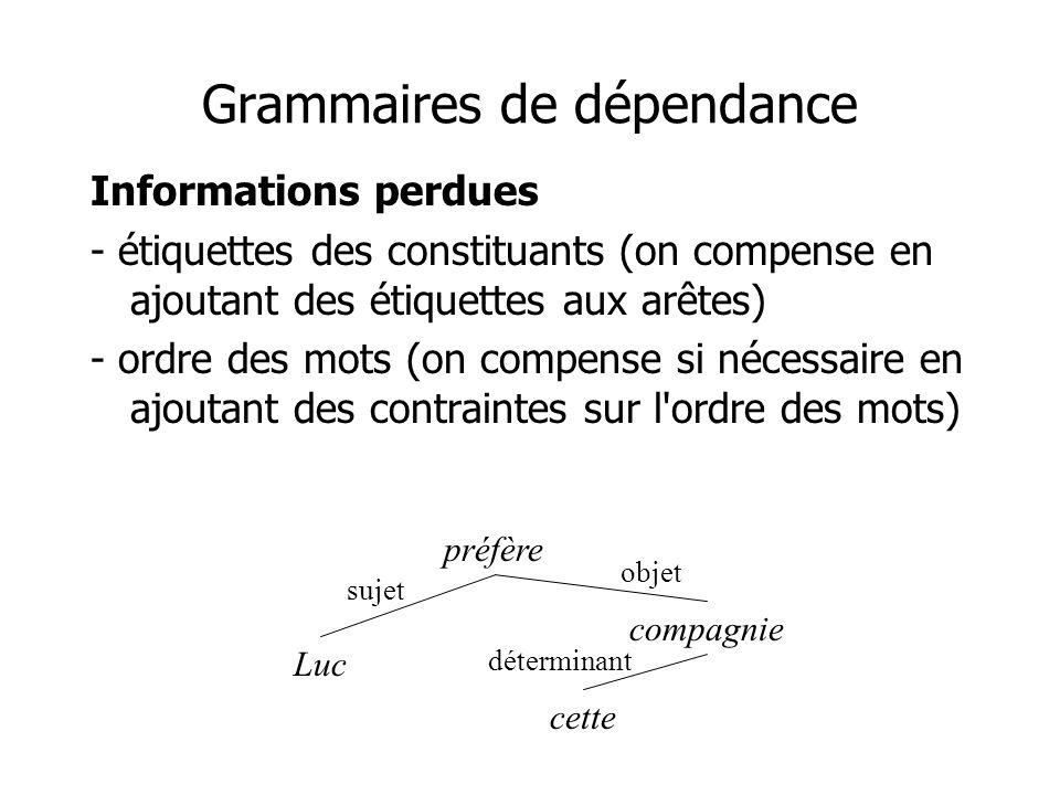 Grammaires de dépendance Informations perdues - étiquettes des constituants (on compense en ajoutant des étiquettes aux arêtes) - ordre des mots (on c