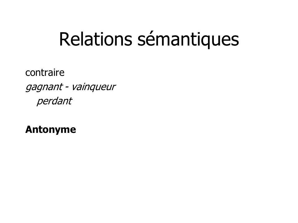 Relations sémantiques contraire gagnant - vainqueur perdant Antonyme