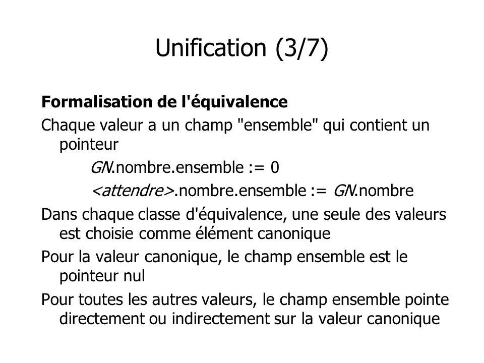 Unification (3/7) Formalisation de l'équivalence Chaque valeur a un champ