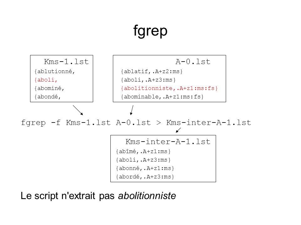 fgrep fgrep -f Kms-1.lst A-0.lst > Kms-inter-A-1.lst Le script n extrait pas abolitionniste Kms-1.lst {ablutionné, {aboli, {abominé, {abondé, A-0.lst {ablatif,.A+z2:ms} {aboli,.A+z3:ms} {abolitionniste,.A+z1:ms:fs} {abominable,.A+z1:ms:fs} Kms-inter-A-1.lst {abîmé,.A+z1:ms} {aboli,.A+z3:ms} {abonné,.A+z1:ms} {abordé,.A+z3:ms}