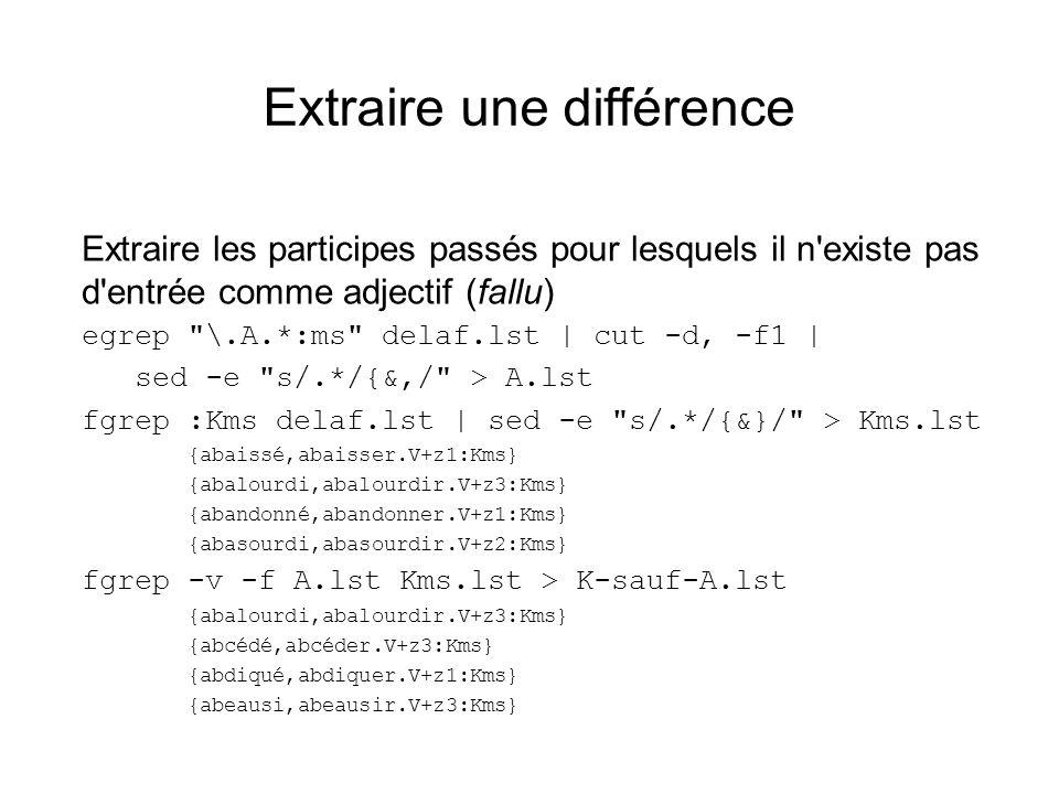 Extraire une différence Extraire les participes passés pour lesquels il n existe pas d entrée comme adjectif (fallu) egrep \.A.*:ms delaf.lst | cut -d, -f1 | sed -e s/.*/{&,/ > A.lst fgrep :Kms delaf.lst | sed -e s/.*/{&}/ > Kms.lst {abaissé,abaisser.V+z1:Kms} {abalourdi,abalourdir.V+z3:Kms} {abandonné,abandonner.V+z1:Kms} {abasourdi,abasourdir.V+z2:Kms} fgrep -v -f A.lst Kms.lst > K-sauf-A.lst {abalourdi,abalourdir.V+z3:Kms} {abcédé,abcéder.V+z3:Kms} {abdiqué,abdiquer.V+z1:Kms} {abeausi,abeausir.V+z3:Kms}