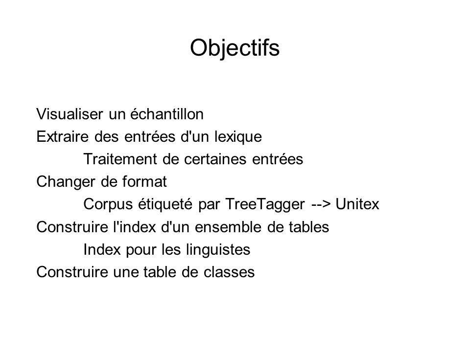 Objectifs Visualiser un échantillon Extraire des entrées d un lexique Traitement de certaines entrées Changer de format Corpus étiqueté par TreeTagger --> Unitex Construire l index d un ensemble de tables Index pour les linguistes Construire une table de classes