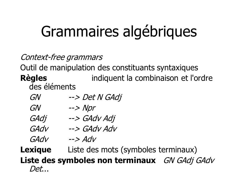 Grammaires algébriques Context-free grammars Outil de manipulation des constituants syntaxiques Règlesindiquent la combinaison et l ordre des éléments GN--> Det N GAdj GN--> Npr GAdj--> GAdv Adj GAdv--> GAdv Adv GAdv--> Adv LexiqueListe des mots (symboles terminaux) Liste des symboles non terminauxGN GAdj GAdv Det...