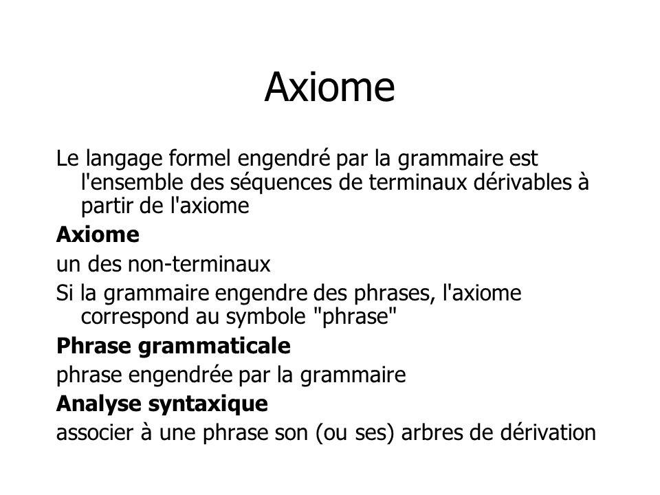 Axiome Le langage formel engendré par la grammaire est l'ensemble des séquences de terminaux dérivables à partir de l'axiome Axiome un des non-termina