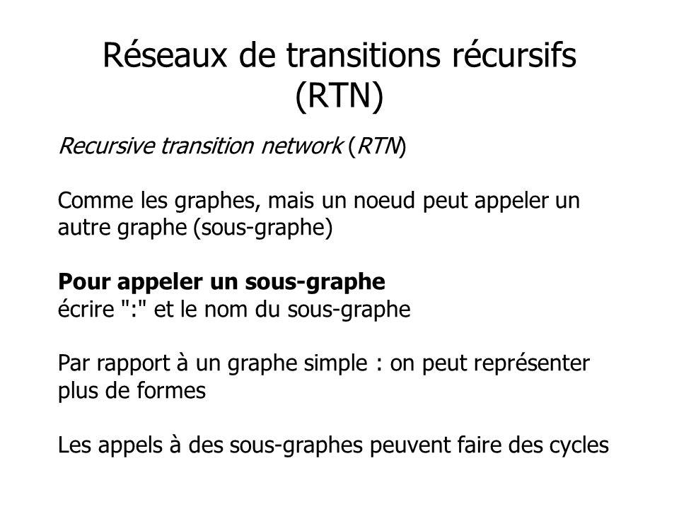 Recursive transition network (RTN) Comme les graphes, mais un noeud peut appeler un autre graphe (sous-graphe) Pour appeler un sous-graphe écrire : et le nom du sous-graphe Par rapport à un graphe simple : on peut représenter plus de formes Les appels à des sous-graphes peuvent faire des cycles Réseaux de transitions récursifs (RTN)