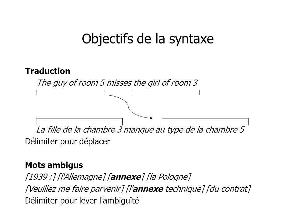 Exemple d unification sans pointeurs [ sujet=[ accord=[ nombre= singulier ] ] verbe=[ catgram= verbe accord=[ nombre= singulier ] ] ] [ sujet=[ accord=[ personne= 3 nombre= singulier ] ] ] = [ sujet=[ accord=[ personne= 3 nombre= singulier ] ] verbe=[ catgram= verbe accord=[ nombre= singulier ] ] ]