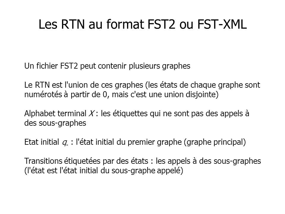 Les RTN au format FST2 ou FST-XML Un fichier FST2 peut contenir plusieurs graphes Le RTN est l union de ces graphes (les états de chaque graphe sont numérotés à partir de 0, mais c est une union disjointe) Alphabet terminal X : les étiquettes qui ne sont pas des appels à des sous-graphes Etat initial q - : l état initial du premier graphe (graphe principal) Transitions étiquetées par des états : les appels à des sous-graphes (l état est l état initial du sous-graphe appelé)