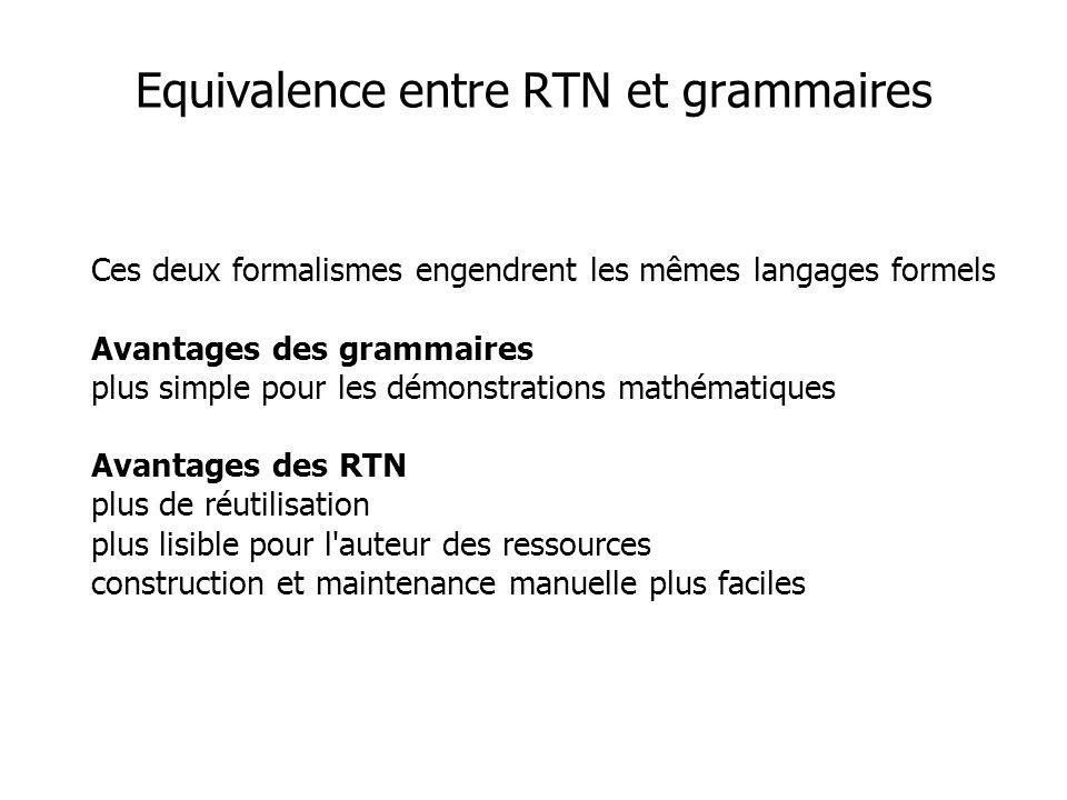 Ces deux formalismes engendrent les mêmes langages formels Avantages des grammaires plus simple pour les démonstrations mathématiques Avantages des RTN plus de réutilisation plus lisible pour l auteur des ressources construction et maintenance manuelle plus faciles Equivalence entre RTN et grammaires