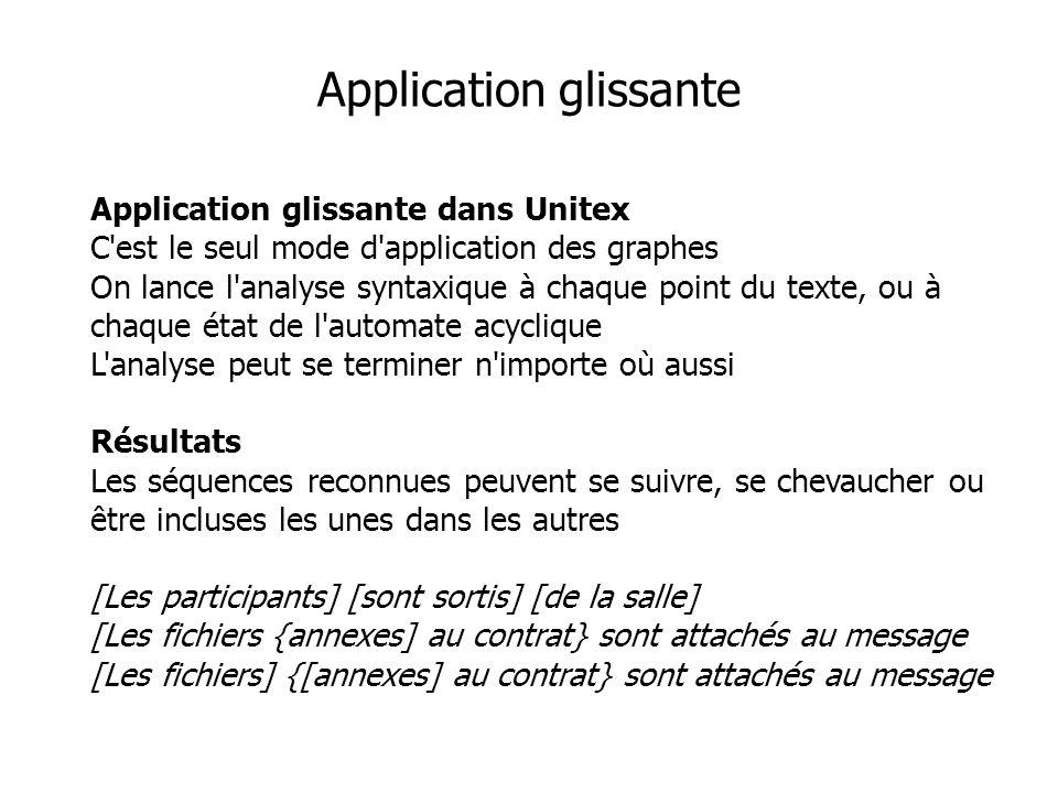 Application glissante dans Unitex C'est le seul mode d'application des graphes On lance l'analyse syntaxique à chaque point du texte, ou à chaque état