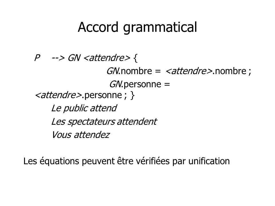 Accord grammatical P--> GN { GN.nombre =.nombre ; GN.personne =.personne ; } Le public attend Les spectateurs attendent Vous attendez Les équations peuvent être vérifiées par unification
