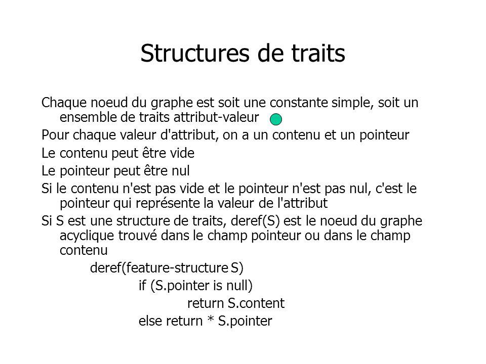 Structures de traits Chaque noeud du graphe est soit une constante simple, soit un ensemble de traits attribut-valeur Pour chaque valeur d attribut, on a un contenu et un pointeur Le contenu peut être vide Le pointeur peut être nul Si le contenu n est pas vide et le pointeur n est pas nul, c est le pointeur qui représente la valeur de l attribut Si S est une structure de traits, deref(S) est le noeud du graphe acyclique trouvé dans le champ pointeur ou dans le champ contenu deref(feature-structure S) if (S.pointer is null) return S.content else return * S.pointer