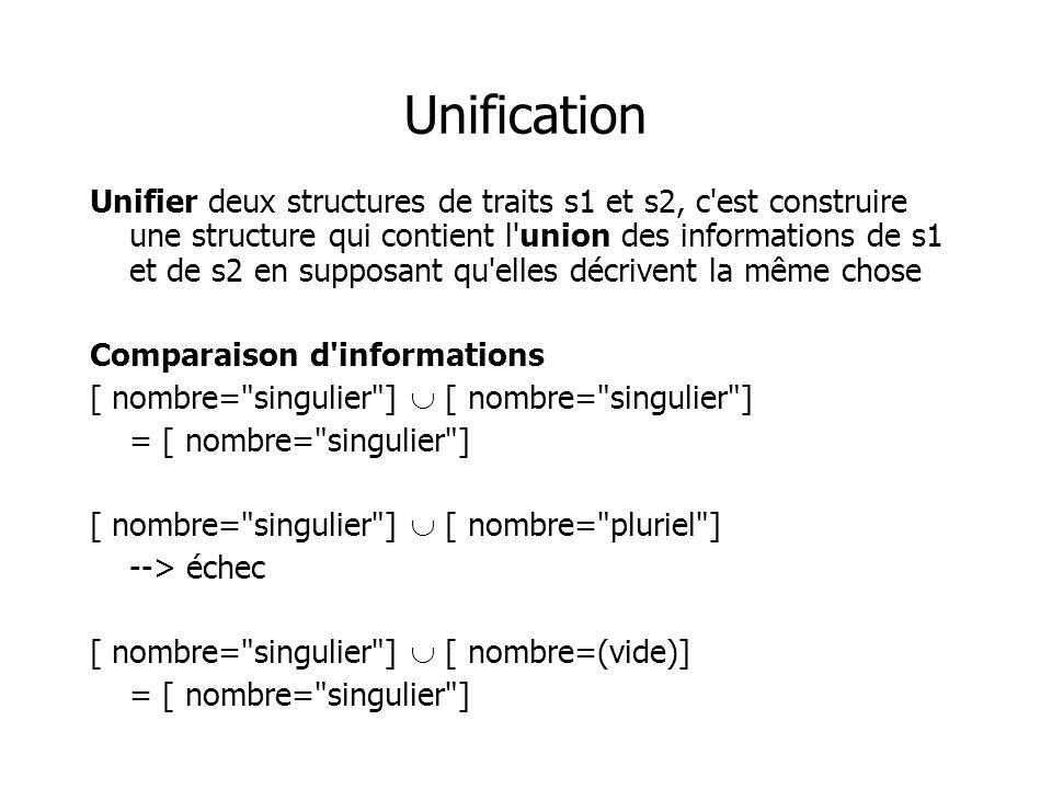 Unification Unifier deux structures de traits s1 et s2, c'est construire une structure qui contient l'union des informations de s1 et de s2 en supposa