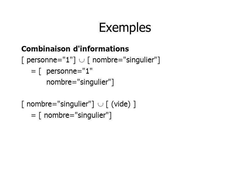Exemples Combinaison d'informations [ personne=
