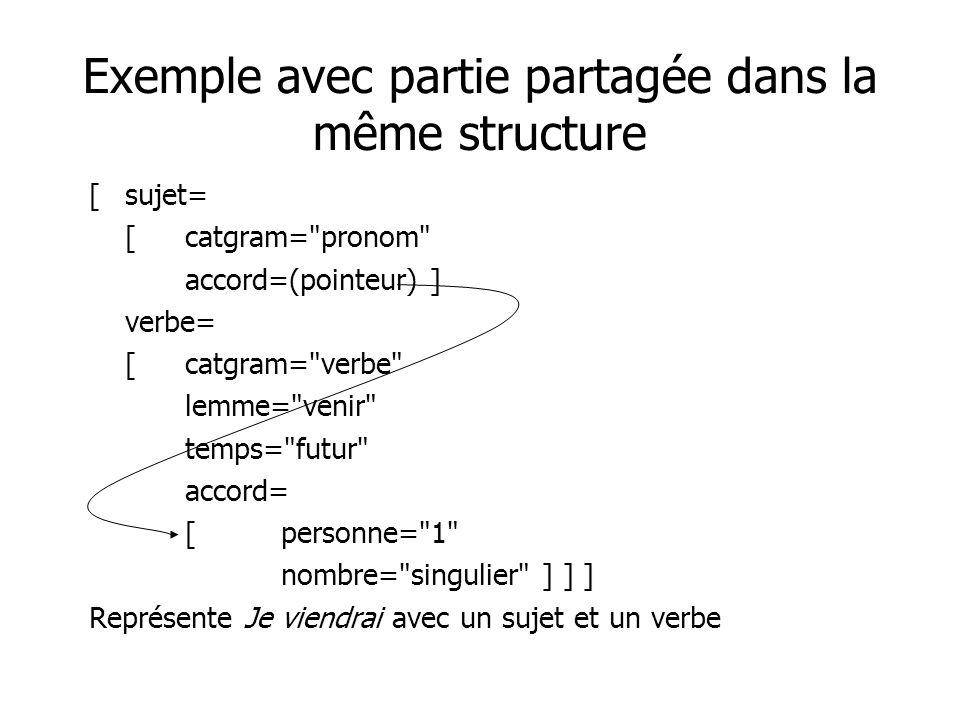 Exemple avec partie partagée dans la même structure [sujet= [catgram=