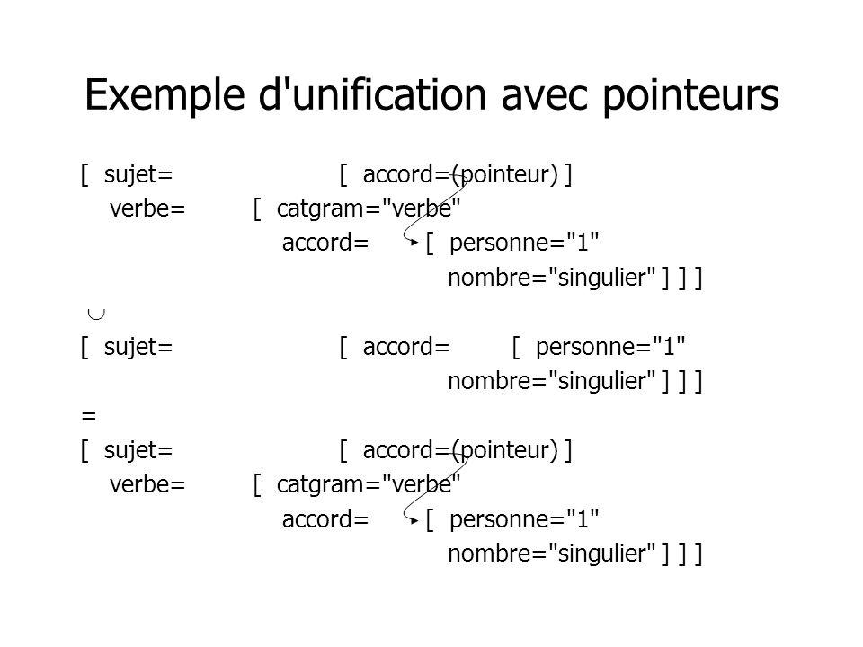 Exemple d unification avec pointeurs [ sujet=[ accord=(pointeur) ] verbe=[ catgram= verbe accord=[ personne= 1 nombre= singulier ] ] ] [ sujet=[ accord=[ personne= 1 nombre= singulier ] ] ] = [ sujet=[ accord=(pointeur) ] verbe=[ catgram= verbe accord=[ personne= 1 nombre= singulier ] ] ]
