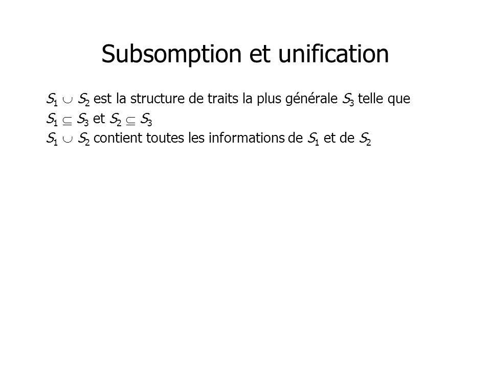 Subsomption et unification S 1 S 2 est la structure de traits la plus générale S 3 telle que S 1 S 3 et S 2 S 3 S 1 S 2 contient toutes les informatio