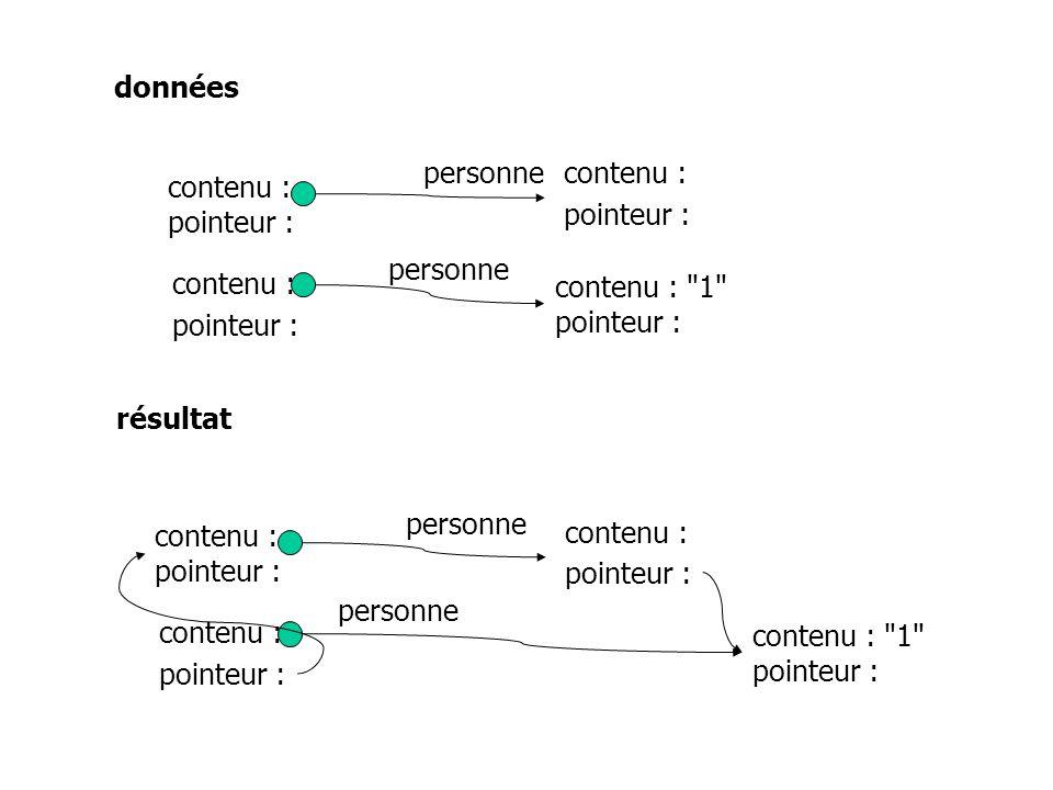 données contenu : pointeur : personne contenu : 1 pointeur : personne pointeur : contenu : résultat pointeur : contenu : pointeur : personne contenu : 1 pointeur : personne pointeur : contenu : pointeur : contenu :