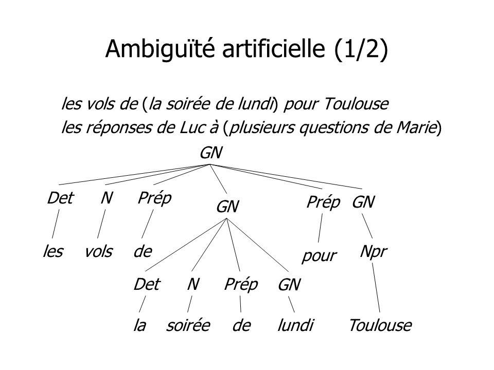 Ambiguïté artificielle (1/2) les vols de (la soirée de lundi) pour Toulouse les réponses de Luc à (plusieurs questions de Marie) GN DetN lesvolsde Pré