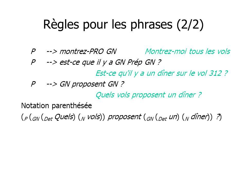 Règles pour les phrases (2/2) P--> montrez-PRO GNMontrez-moi tous les vols P--> est-ce que il y a GN Prép GN ? Est-ce qu'il y a un dîner sur le vol 31