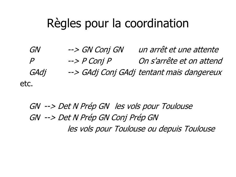 Règles pour la coordination GN--> GN Conj GNun arrêt et une attente P--> P Conj POn s'arrête et on attend GAdj--> GAdj Conj GAdjtentant mais dangereux
