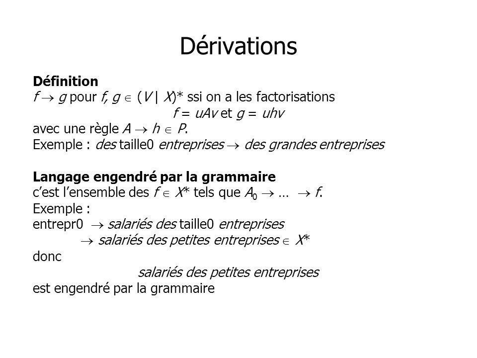 Dérivations Définition f g pour f, g (V | X)* ssi on a les factorisations f = uAv et g = uhv avec une règle A h P. Exemple : des taille0 entreprises d