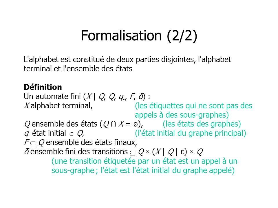 L'alphabet est constitué de deux parties disjointes, l'alphabet terminal et l'ensemble des états Définition Un automate fini (X | Q, Q, q -, F, δ) : X
