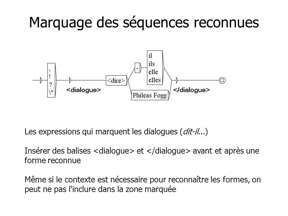 Les expressions qui marquent les dialogues (dit-il...) Insérer des balises et avant et après une forme reconnue Même si le contexte est nécessaire pou